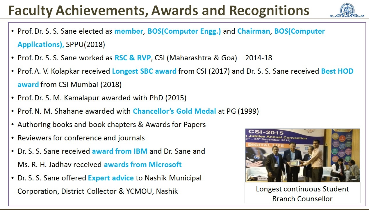 Faculty Achievements